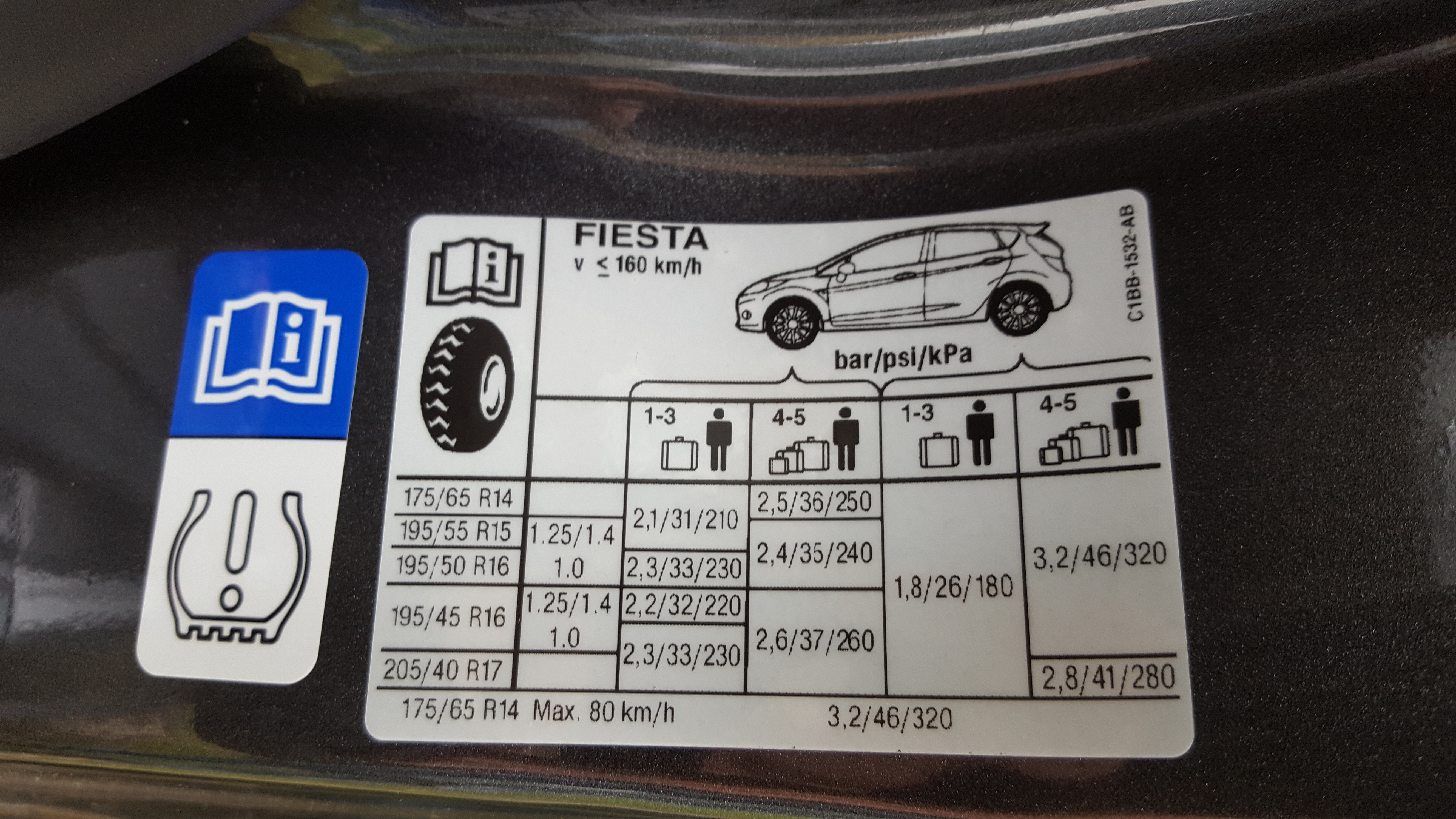 Tyre Pressure Ford Fiesta Zetec S 1 0 Ecoboost 2015 Ford