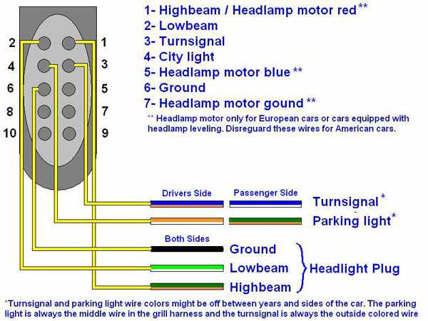 Focus Mk2 Headlight Plug Wiring Diagram