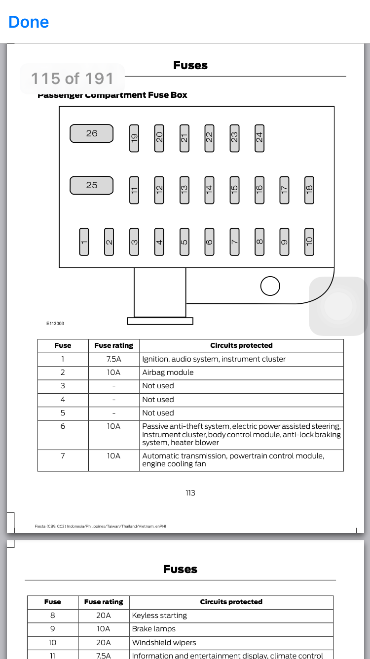 DIAGRAM] Ford Fiesta Zetec S Fuse Box Diagram FULL Version HD Quality Box  Diagram - DIAGRAMSRUS.ARTEMISMAIL.FRdiagramsrus.artemismail.fr