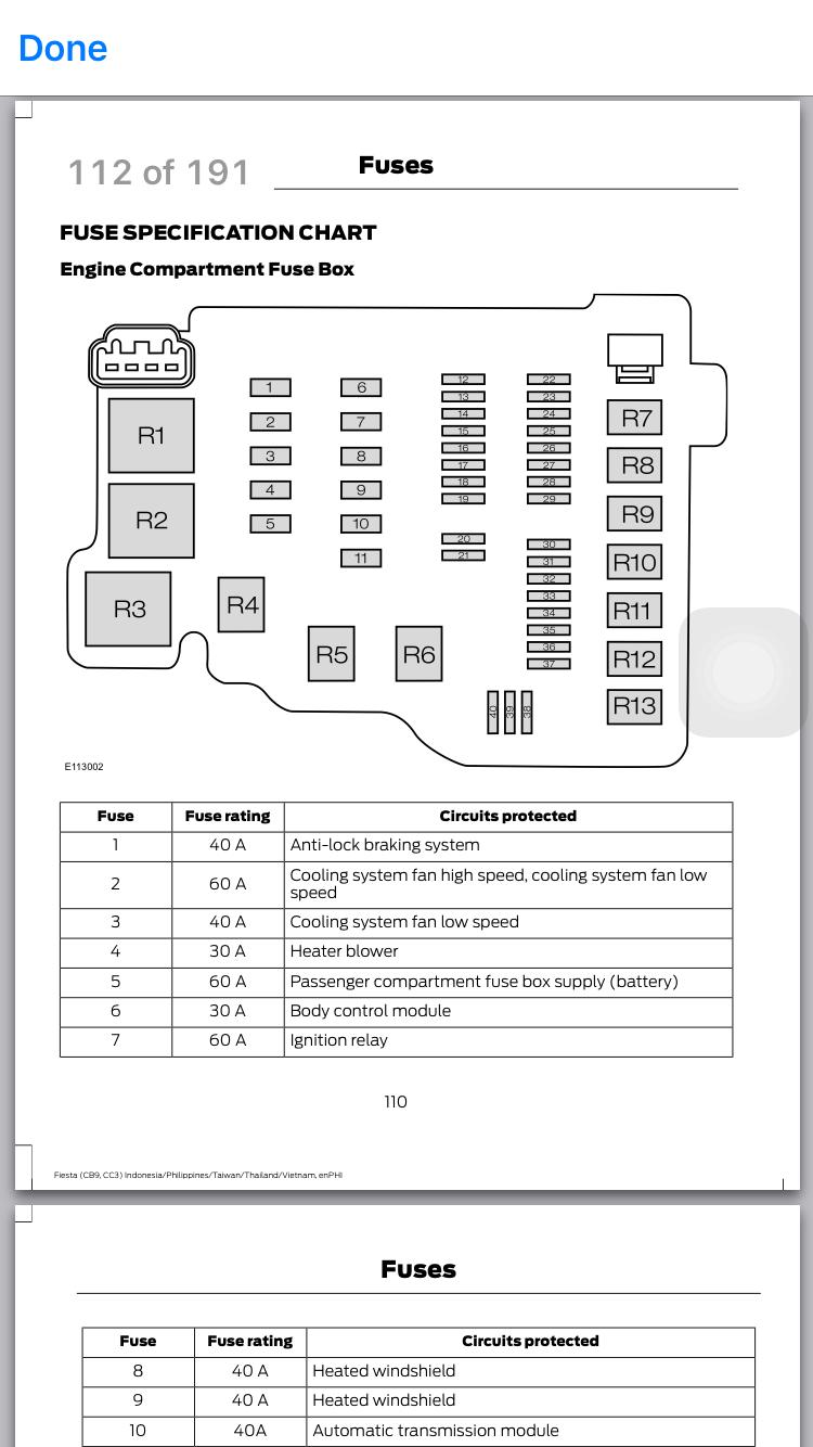Ford Galaxy Mk3 Fuse Box Layout